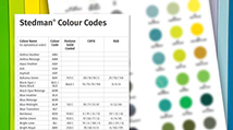 Colour Codes